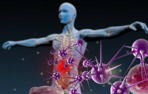 اثرات التهاب