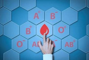گروه های خونی انسان